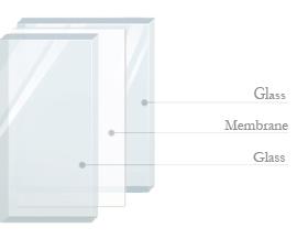 triplex-glass